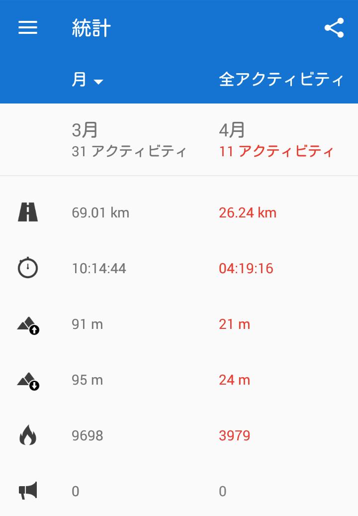 2016-04-11 01.56.57