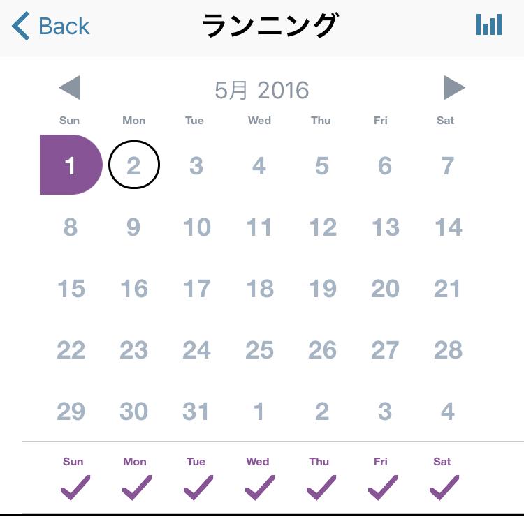 2016-05-02 10.47.13
