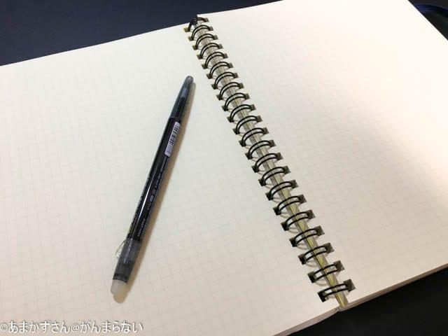 思考整理のノート術