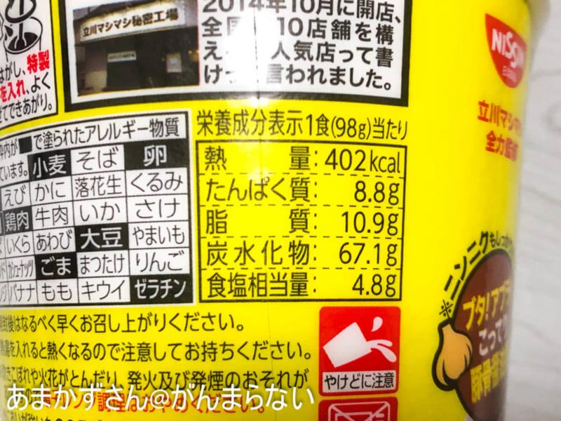 立川マシマシ ウマ汁こってりマシライスの成分表示